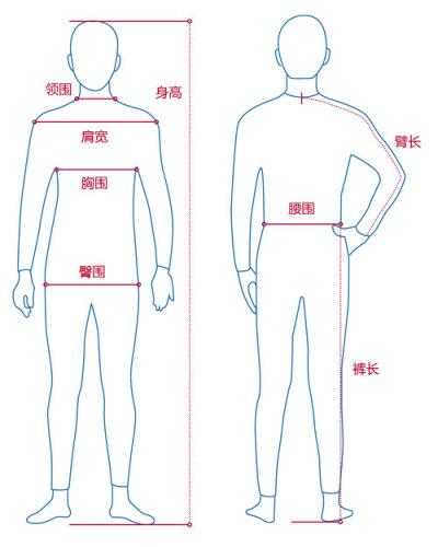 服装领口手绘图片