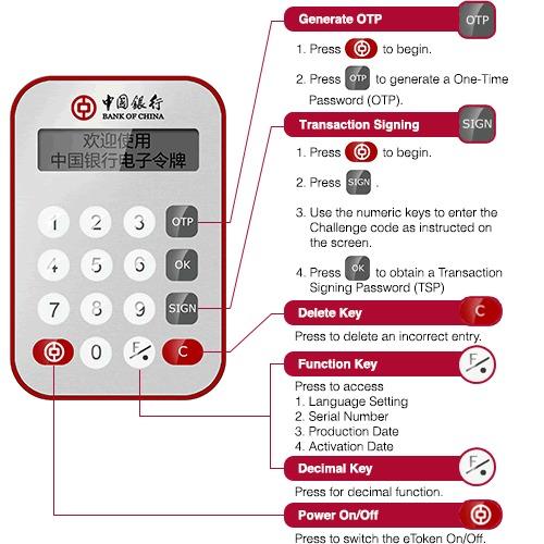 bank key format china